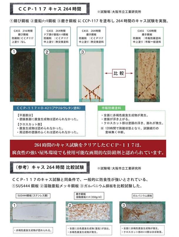 CCP-117性能図2 〜CCP-117は、過酷な腐食条件であるキャス試験で優秀な成績を示しています。〜