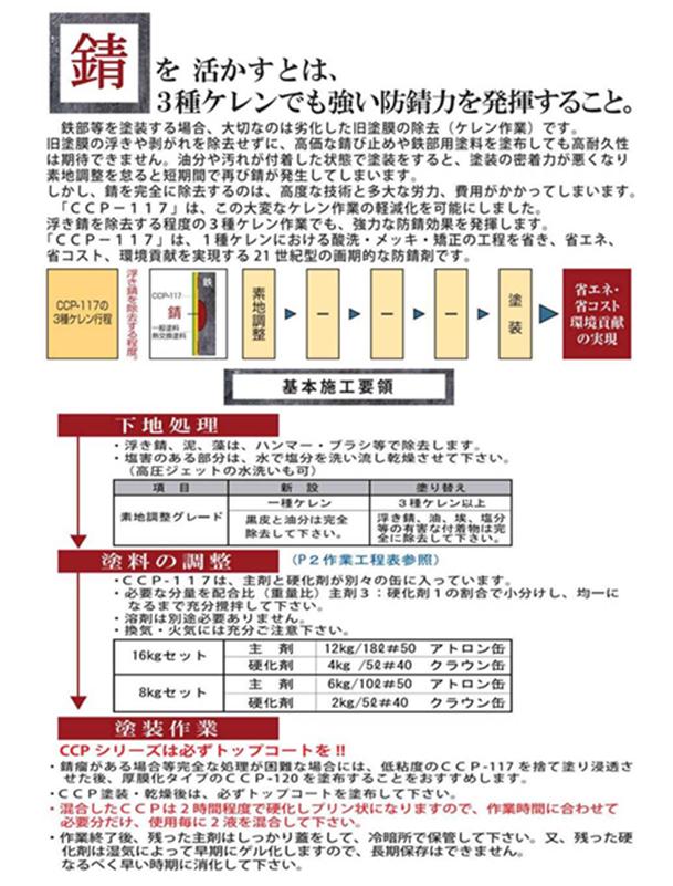 CCP-117性能図3 〜錆を活かすとは、3種類のケレンでも強い防錆力を発揮すること。〜